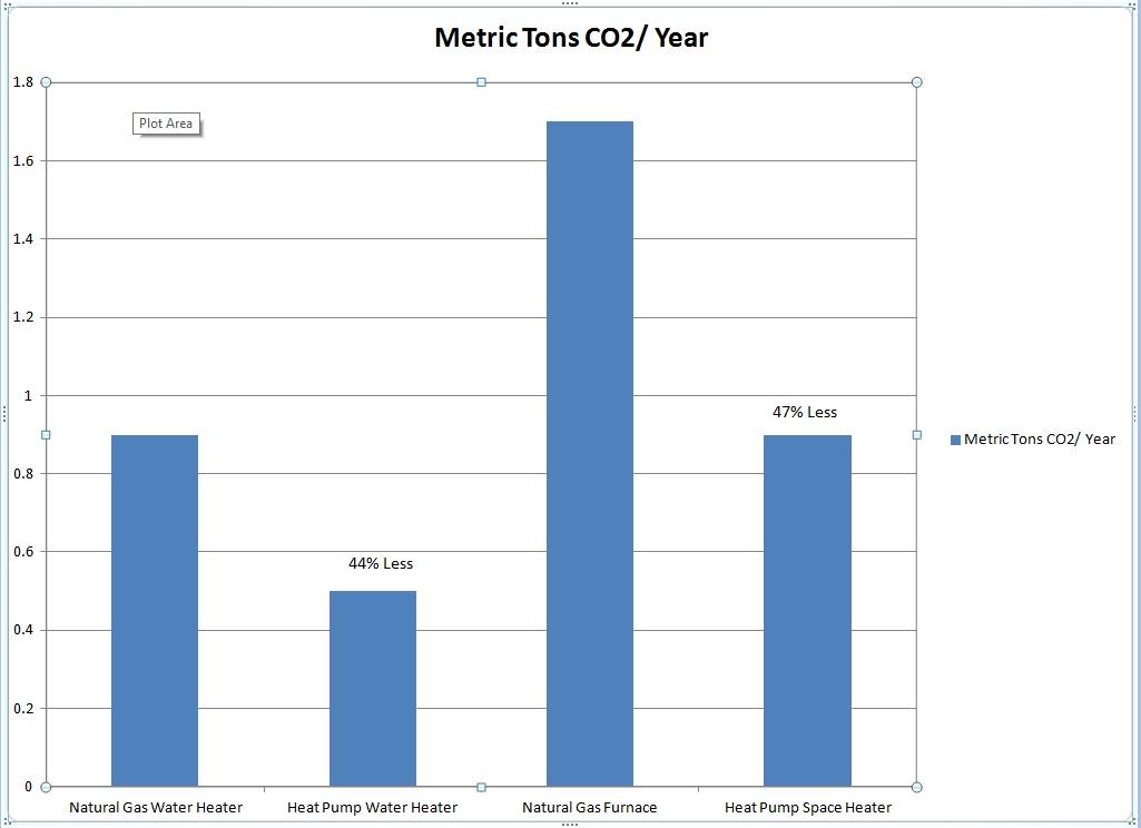 metric_tons_6_2_16